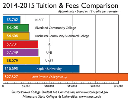 14-15-Tuition Chart
