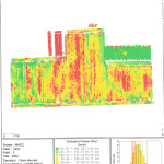 Picture of Yield Map Field 3 - 2004